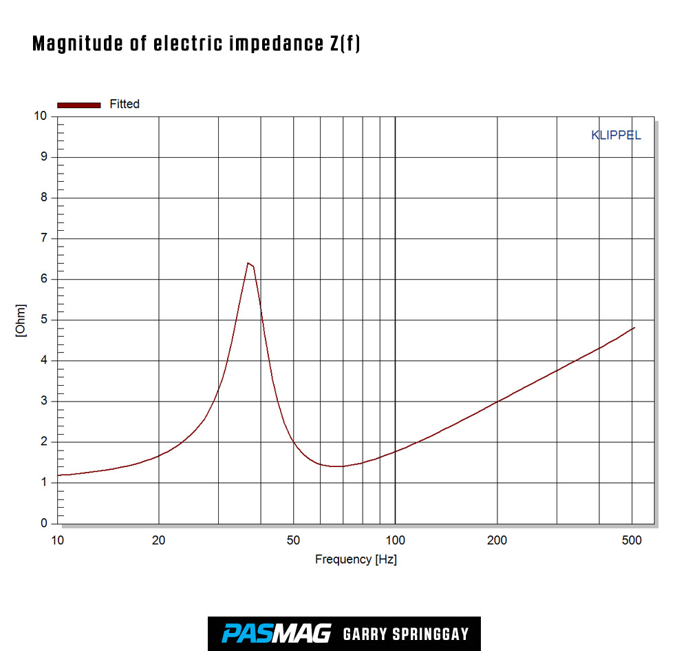 Pasmag Performance Auto And Sound Memphis Mojo 612d2 Subwoofer Wiring Diagram For Subs 6 Charts