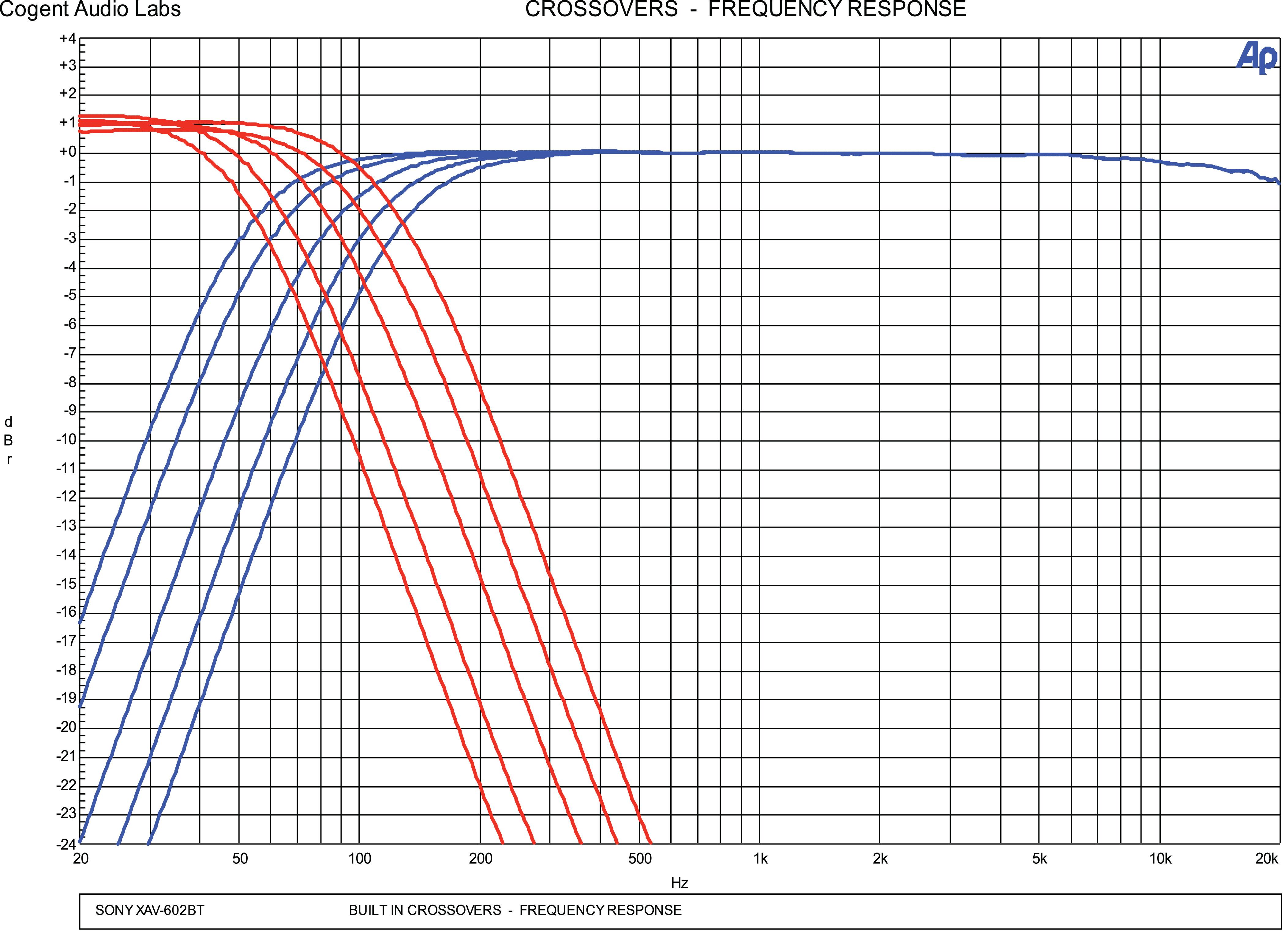 sony xav 601bt wiring diagram wiring library Sony Xav 601bt Wiring Diagram wrg 2562] sony xav 601bt wiring diagram