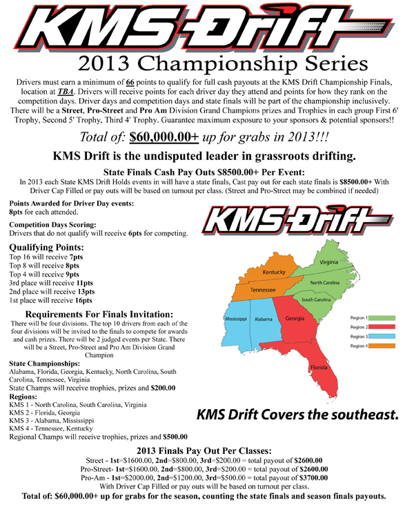 2013-Point-Chase-info-and-payouts-KMS-Drift-Points-Champ-Series-2