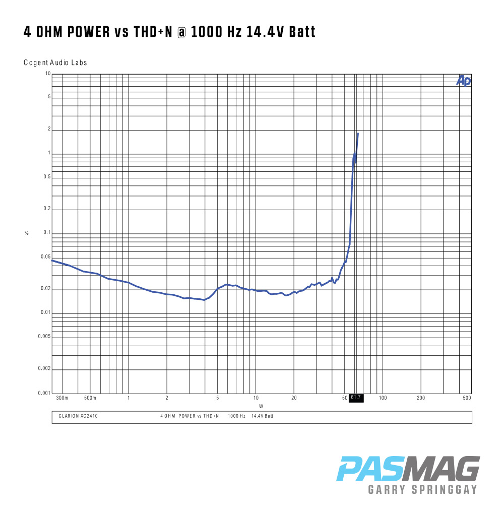 Pasmag Performance Auto And Sound Clarion Xc Series Marine Amp Wiring Diagram Graph1