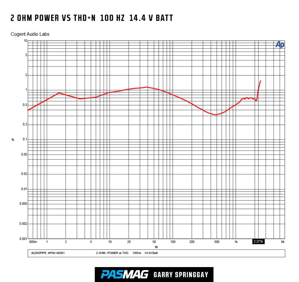 ... PAS 2016 ME6 TR Audiopipe APNK 40001 08 ...