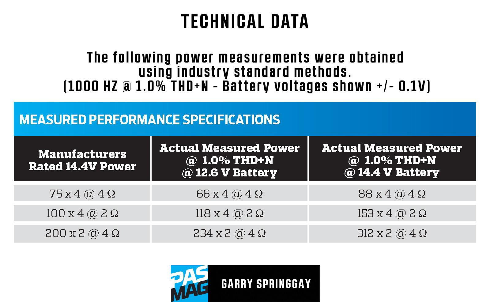 Pasmag performance auto and sound jl audio rd4004 amplifier review jl audio rd400 4 chart tech falaconquin