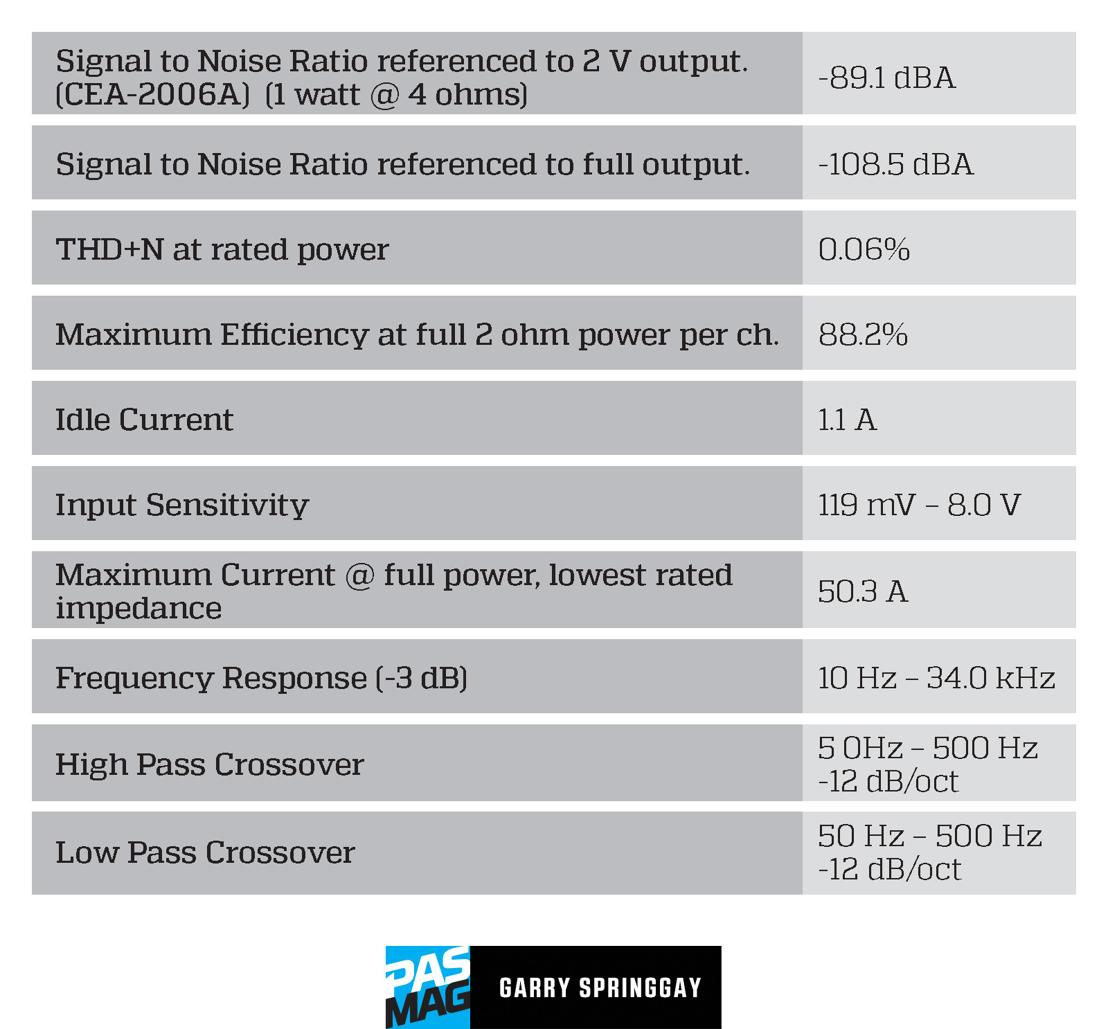 Pasmag performance auto and sound jl audio rd4004 amplifier review jl audio rd400 4 chart2 falaconquin