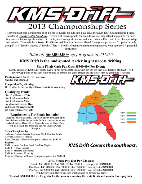 2013 Point Chase info and payouts KMS Drift Points-Champ Series-2-1