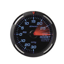 Defi_Racer_Gauges