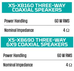 Coaxial Speakers Features