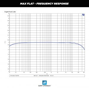 08 Arc Audio PS8 Pro Chart Max Flat Frequency Response