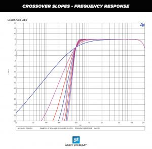 09 Arc Audio PS8 Pro Chart Crossover Slopes Frequency Response