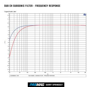 Audiomobile LDV6 02 Sub CH Subsonic Frequency Response PAS