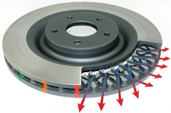 DBA_Brakes_4000_5000_Series_Rotors3
