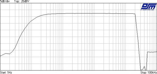CDE-HD149BT Frequency Response