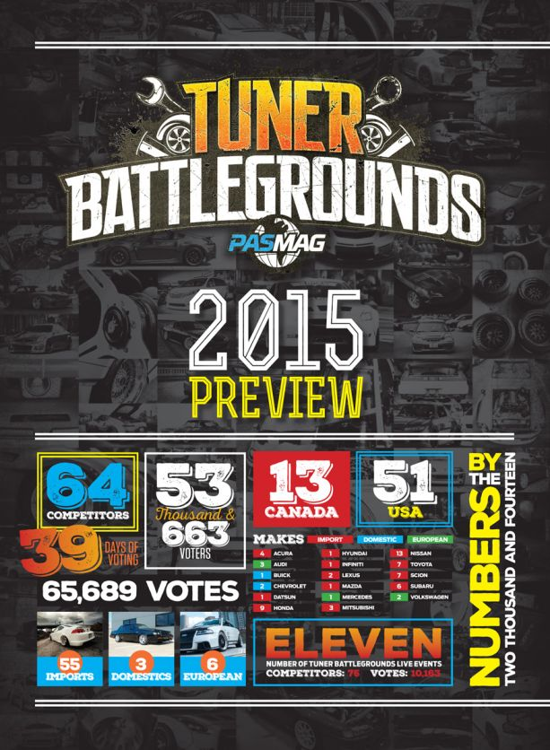 PASMAG Tuner Battlegrounds Championship TBGLIVE 2015 Preview