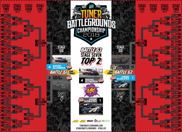 Tuner Battlegrounds 2018 Tournament Bracket Stage 7 web