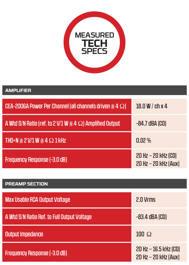 Clarion Measured Tech Specs