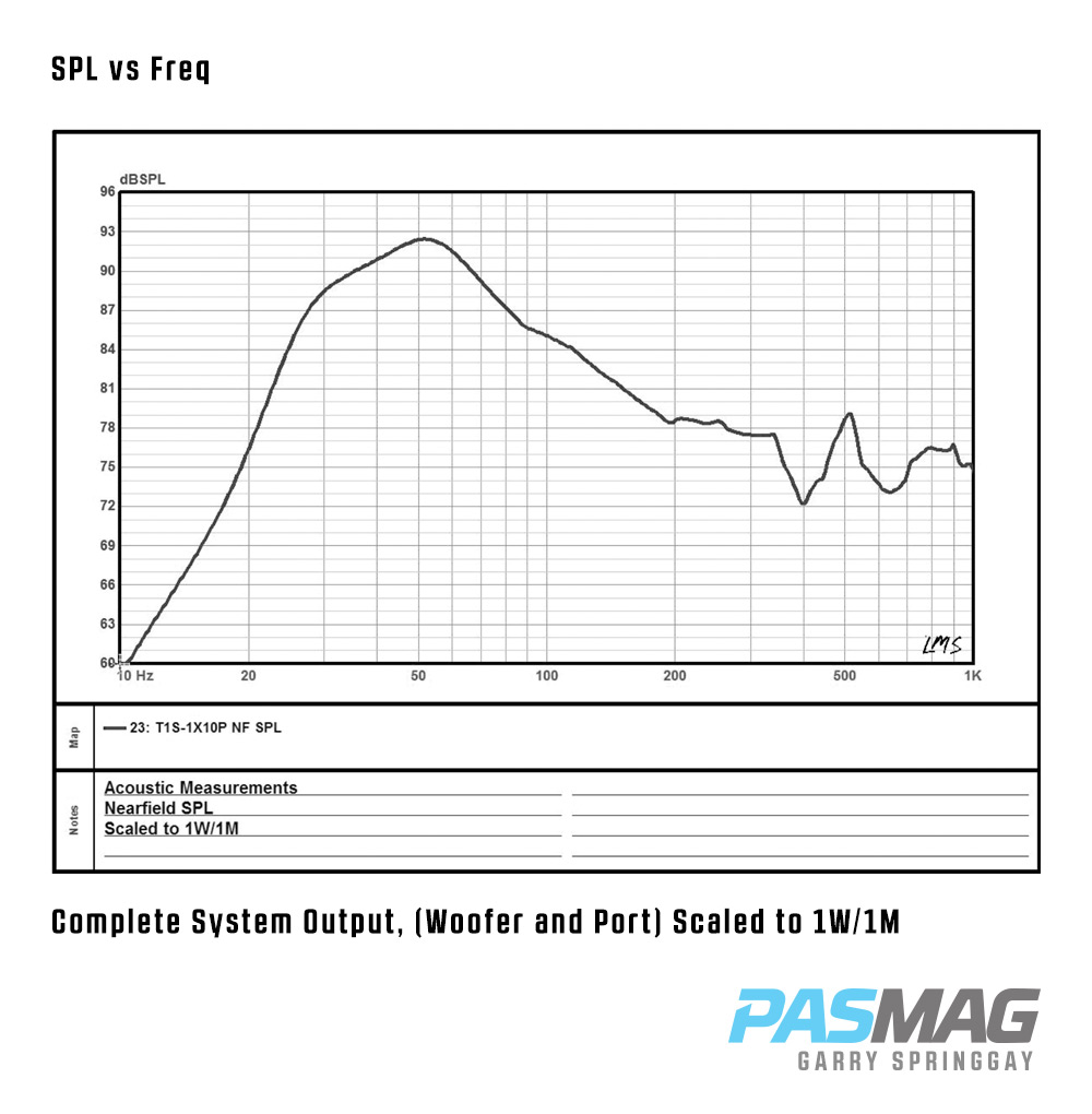 PASMAG Rockford Fosgate T1S1X10P Subwoofer System Review 5