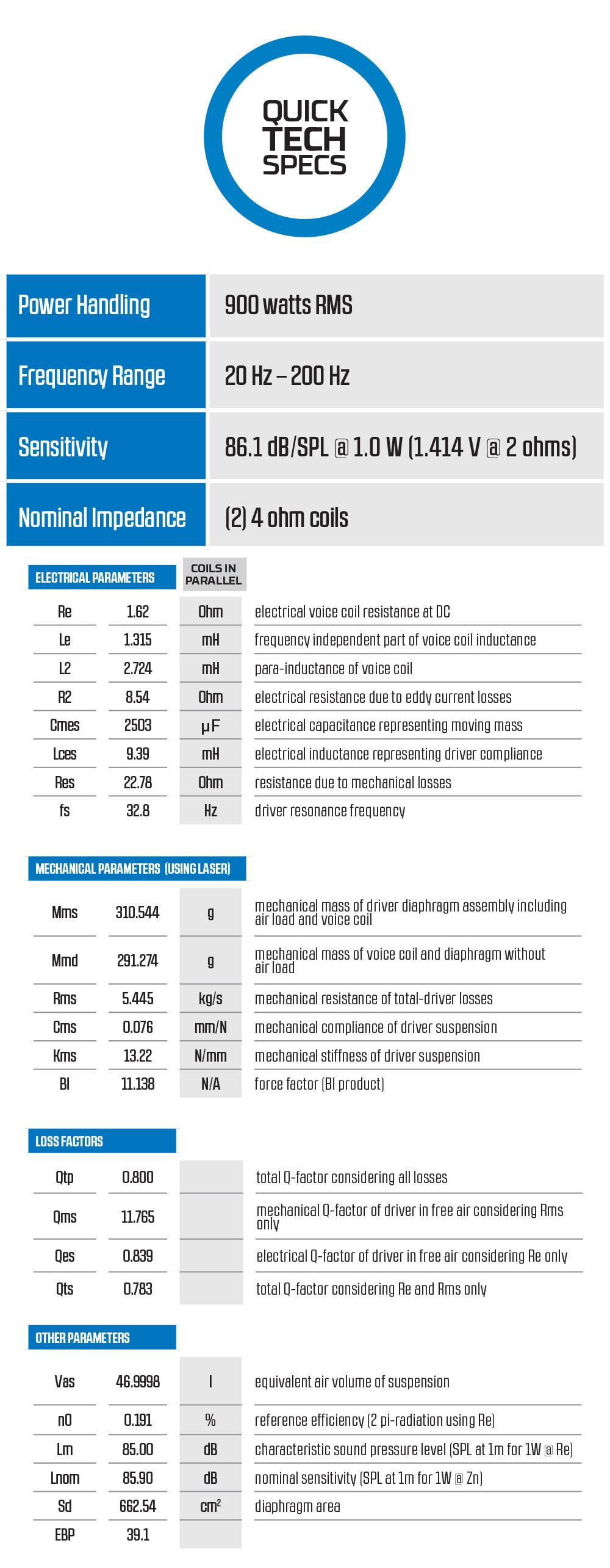 Kicker L710 Chart Pasmag